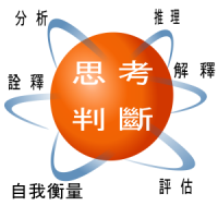 Critical Thinking Skills Sphere - Chinese -Insight Assessment